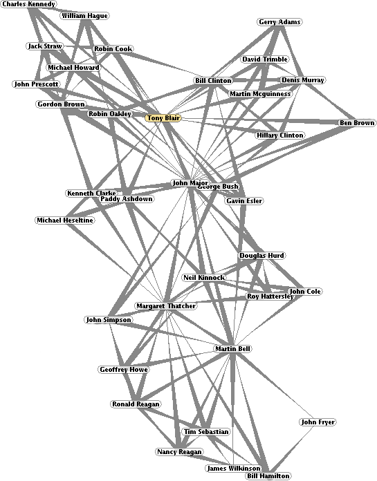 network of bbc journalists and interviews